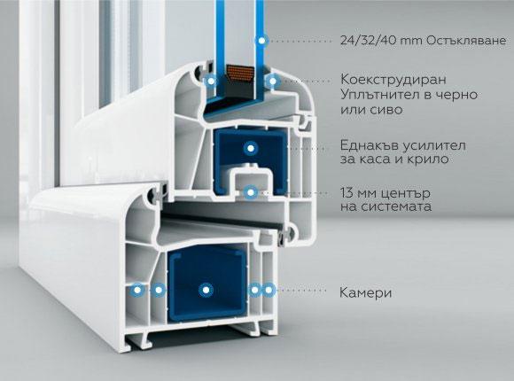 ENERGY-WP5000_1